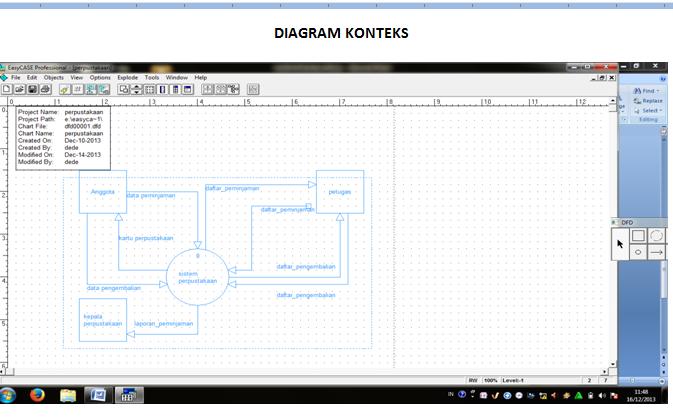 Tutorial kampus kumpulan tutorial diagram konteks 2 dfd level 1 ccuart Images