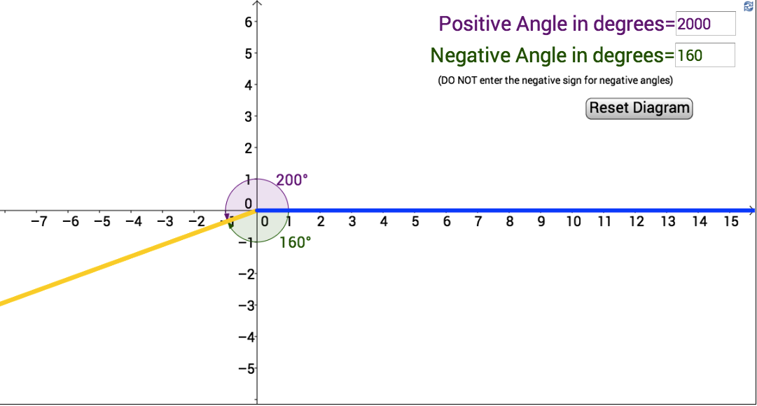 Making Math Visual Geogebra Series I Angles in Standard Position – Coterminal Angles Worksheet