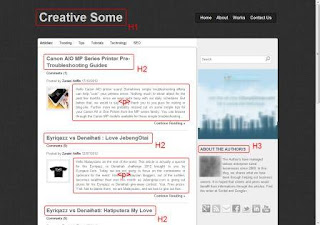 Change blogger template/themes header H1/H2/H3 tags tutorials and tips