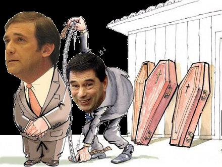 A morte política de Passos Coelho