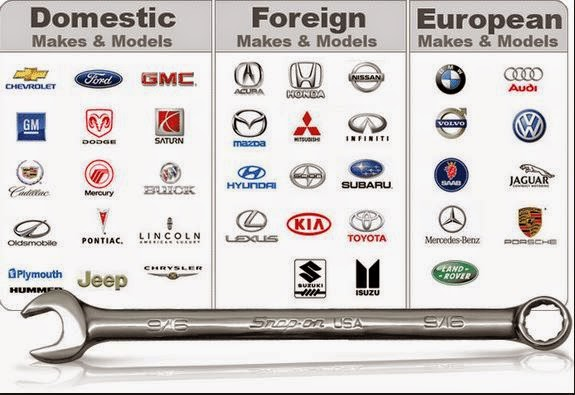 The Future Autos 4 Different Kind Of Car Logo Designs That You Can Use