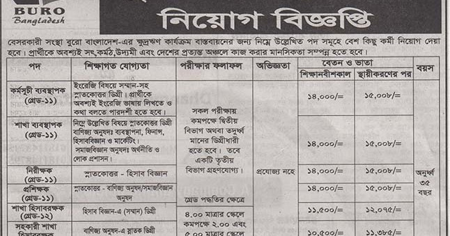 Jobs barta buro bangladesh jobs circular post programme manager br manager etc - Buro jobs ausbildung ...