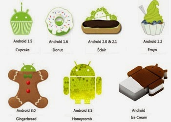 Different Android Operating System Names and Latest Versions