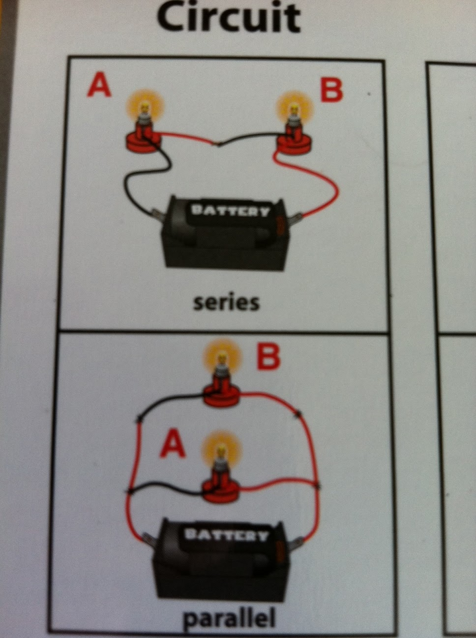Ms Simcoxs Super Scientists May 5th Electricity Ii Circuits Series And Parallel For Kids They Set Up The As Shown Below Then Unscrewed One Bulb From Each We Observed What Happened Discussed Results