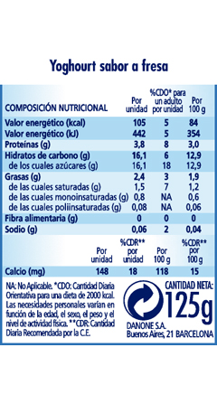 Calorías yogurt normal fresa
