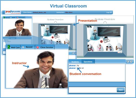 Virtual Classroom Design Free ~ Teknologi dan rekabentuk media minggu immersive