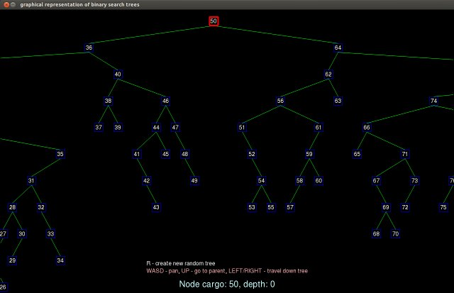 Binary Search Tree Bst Part 1 2 5 Minutes Algorithm Python Imagineer