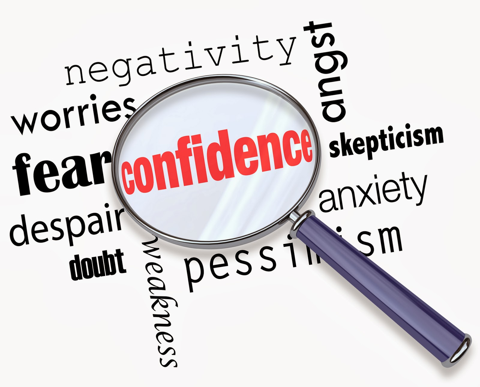 personality development ten things that can change your life believe in yourself and to help you build confidence success stories of other people have motivational slogans and pictures on your board etc to help