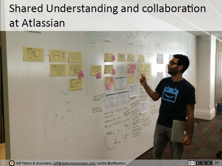 Atlassian team looking at a story map