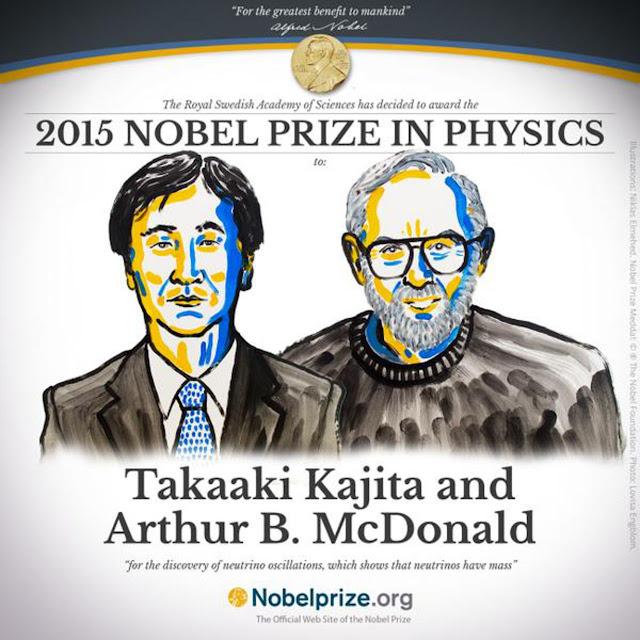 Hình vẽ hai khoa học gia Takaaki Kajita và Arthur B. McDonald đã đoạt giải Nobel Vật lý 2015.