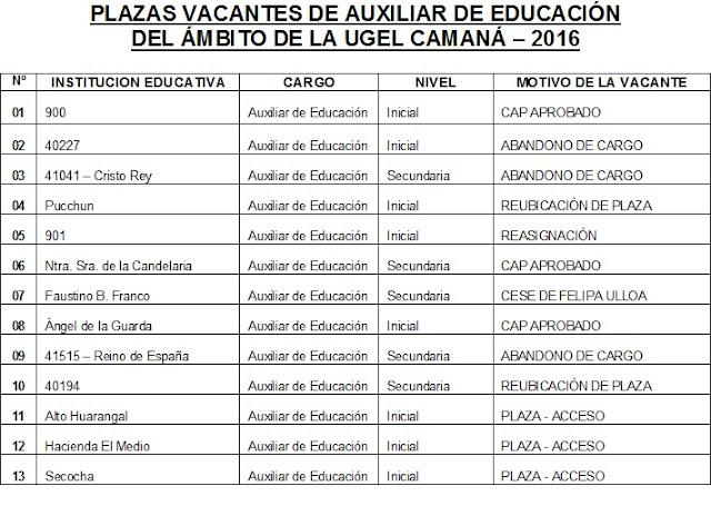 Relaci n de plazas de auxiliar de educaci n 2016 ugel for Plazas de docentes 2016
