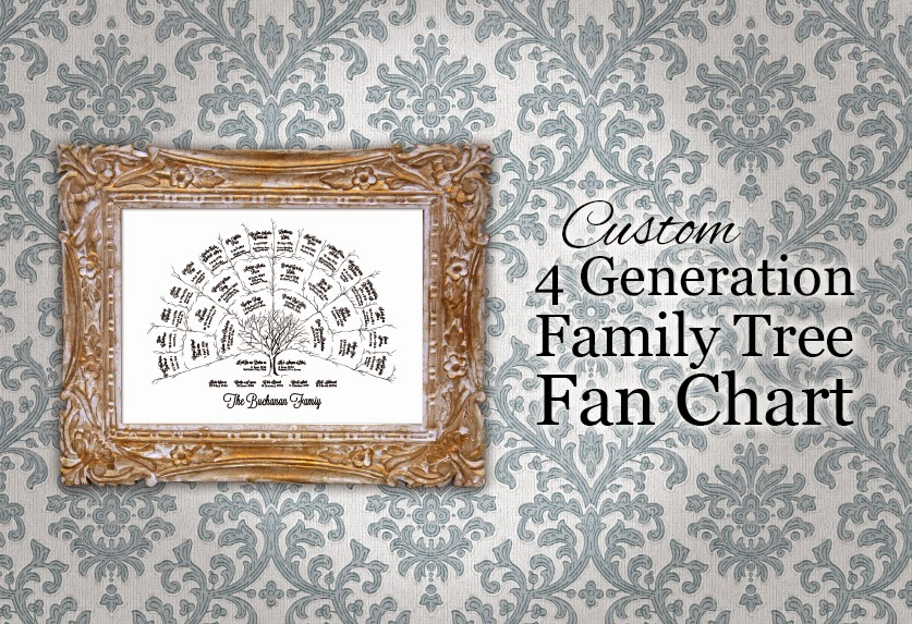 Custom 4 Generation Family Tree Fan Chart