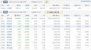中国株コバンザメ投資ウォッチ銘柄watch20131023