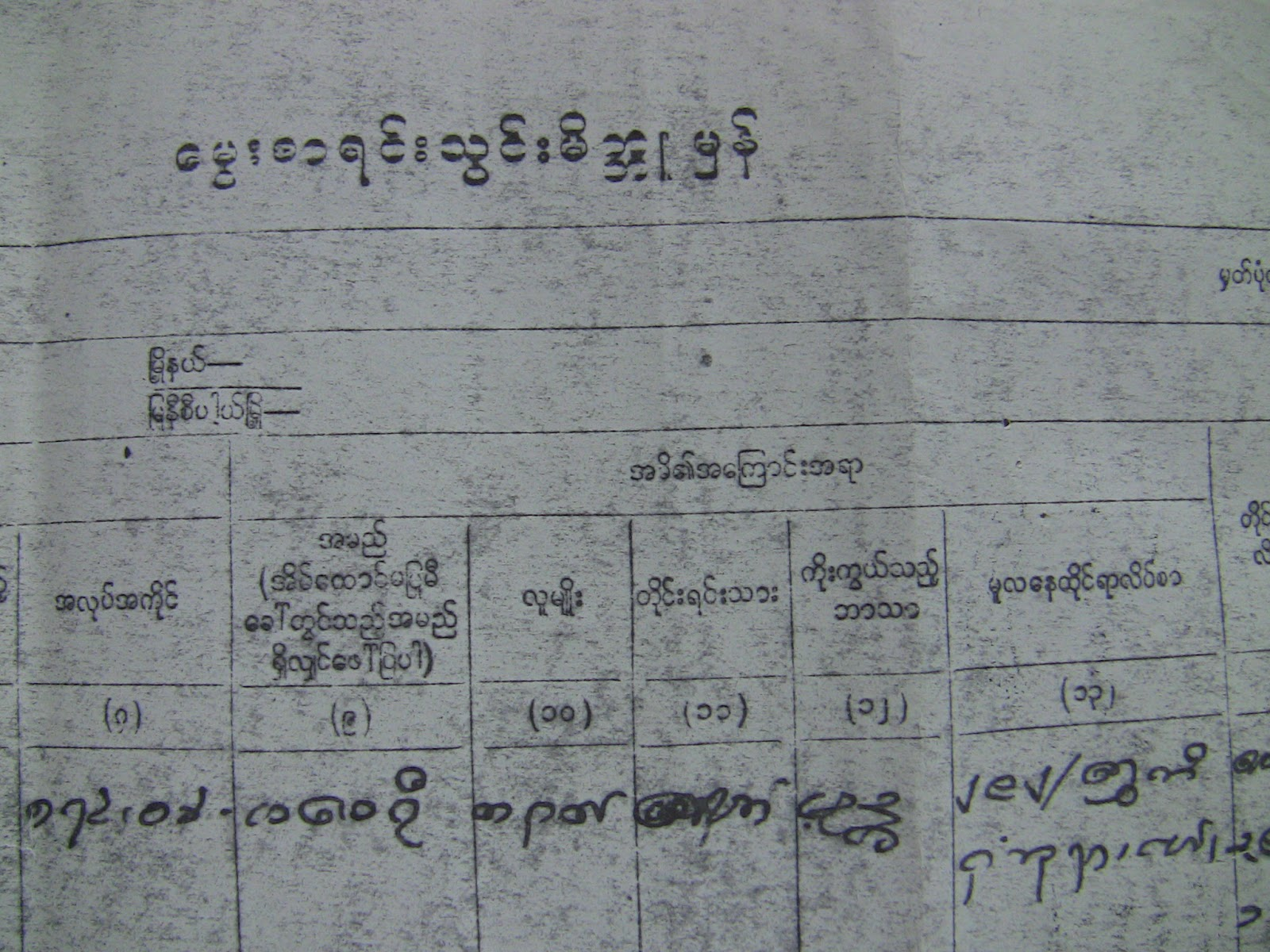 Kweejibo Stories March 2013 The Burmese Birth Certificate Story
