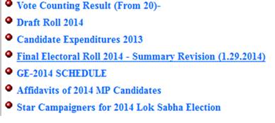 CEO Mizoram Electoral roll