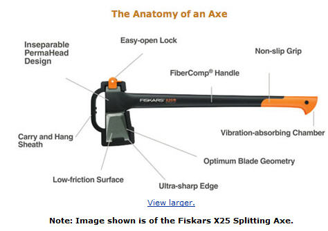 Fiskars 7884 X27 Super Splitting Axe Lowes