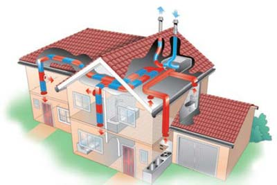 How Important is a Well Ventilated House?