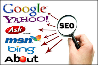 Cara Submit Blog Ke 3005 Search Engine Sekaligus