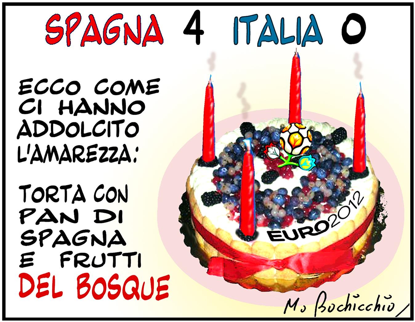 RIDI CHE TI  PASSA.... SPAGNA+4+ITALIA+0