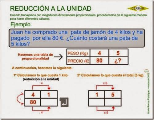 http://www2.gobiernodecanarias.org/educacion/17/WebC/eltanque/proporcionalidad/run/runi_p.html