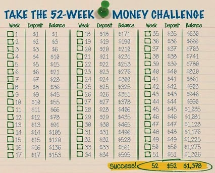 Take the 52-Week Money Challenge