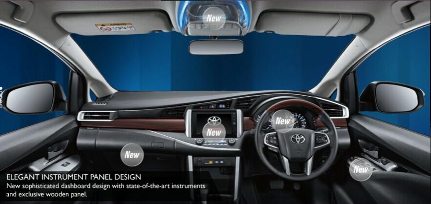 All New Kijang Innova Type Q Harga Toyota Auto 2000