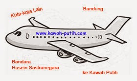 Jalan dari Bandara Ke Kawah Putih Bandung