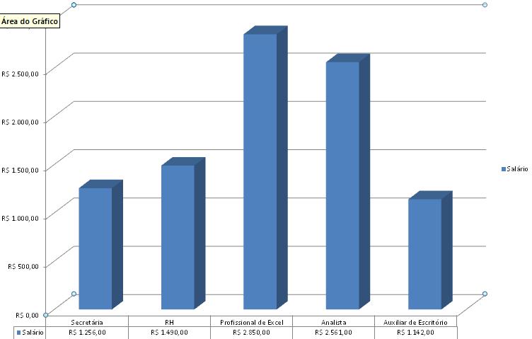 Curso Grátis e Online de Excel