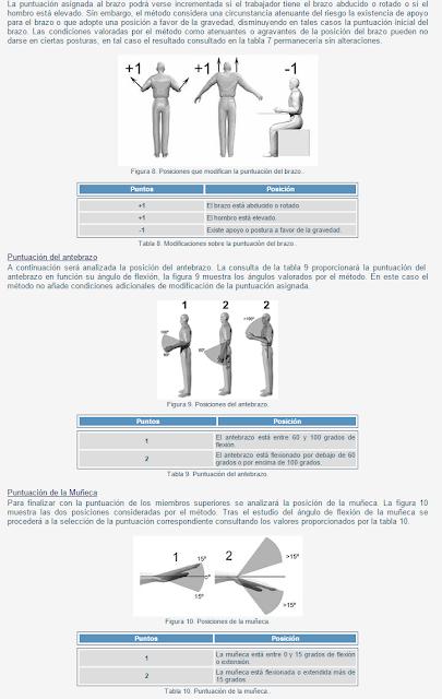 Metodo REBA .2