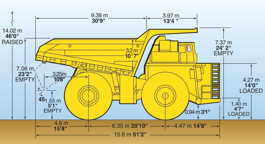 Haulpak Komatsu 930E-4SE