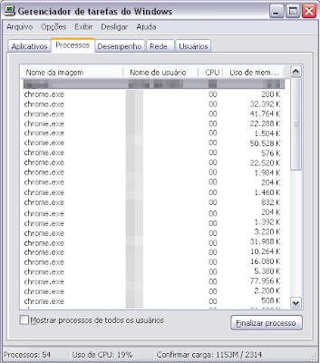 Gerenciador de tarefas do Windows XP - cheio de processos do Google Chrome aberto.