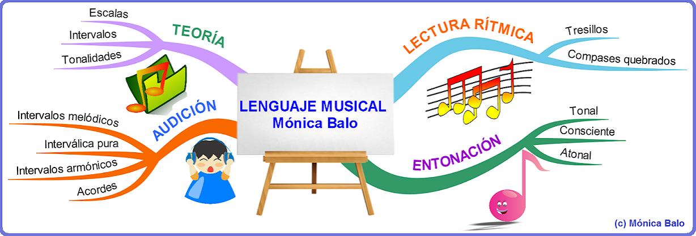 Lenguaje Musical Mónica Balo