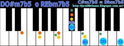 Acordes de piano teclado organo menores con séptima menor y quinta bemol (m7b5)