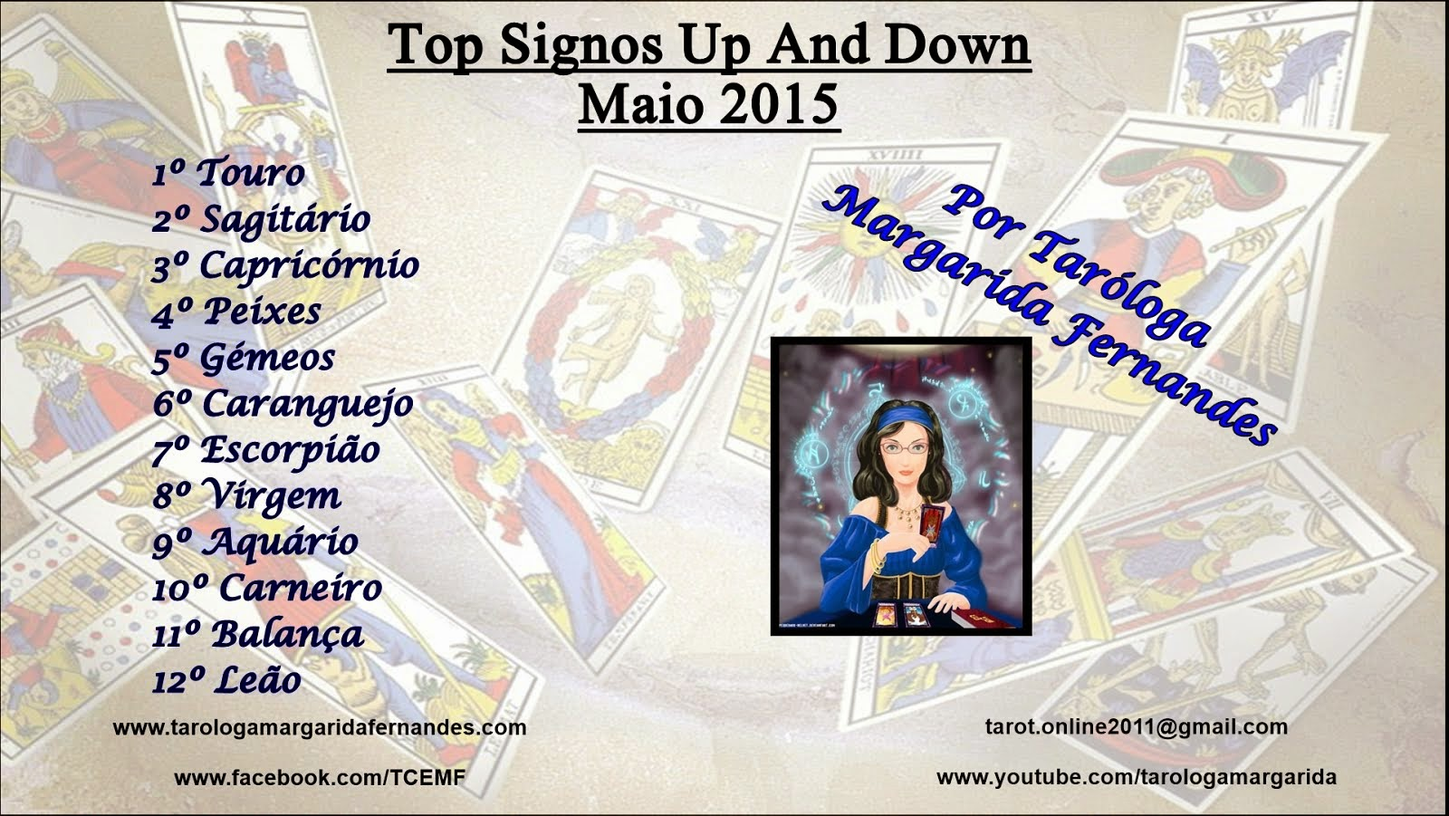 Top Signos Up And Down - Maio de 2015