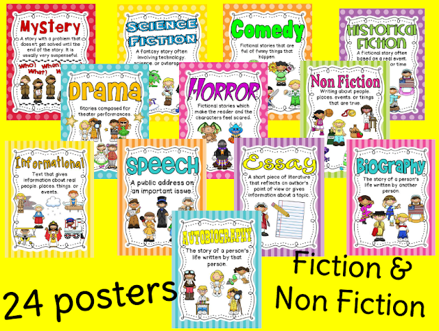 the fantasy genre Definition of the fantasy fiction genre and search for an author using a gallery of author images.