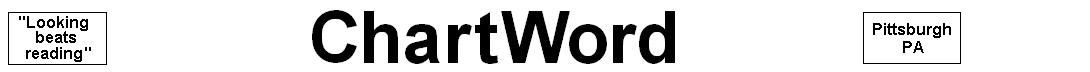 ChartWord