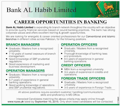Jobs in Bank Alhabib 2015