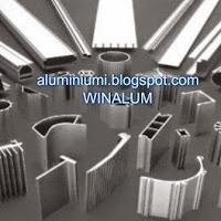 Aluminium Wrough Alloy dan Casting Aluminium Alloy