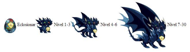 imagen del crecimiento del dragon oscuro puro