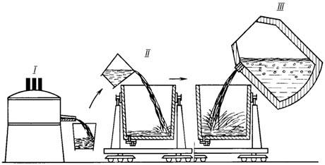 оборудование для механической обработки