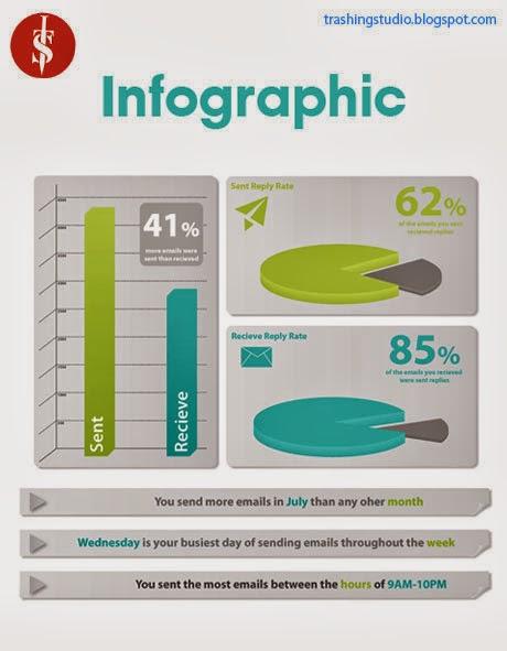 Infographic, Graphic Designer