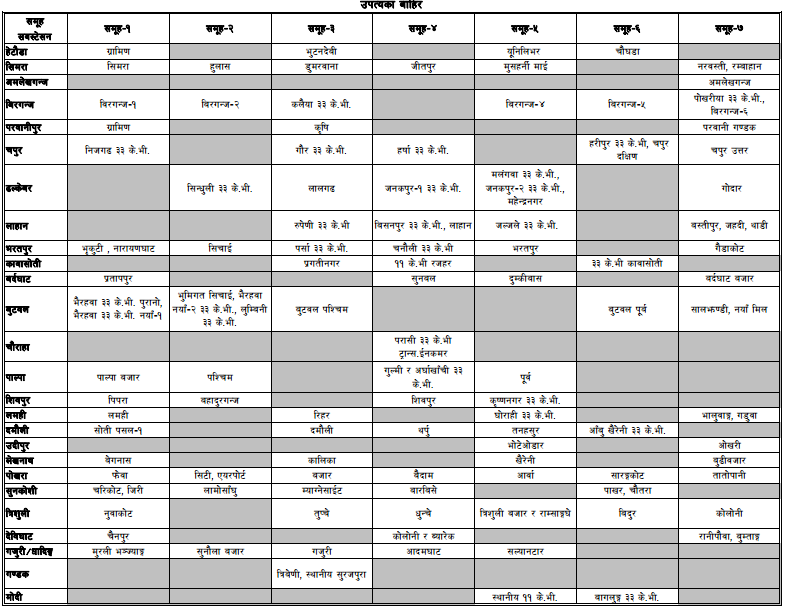 Loadshedding Schedule In Nepal Update From 2071 01 31