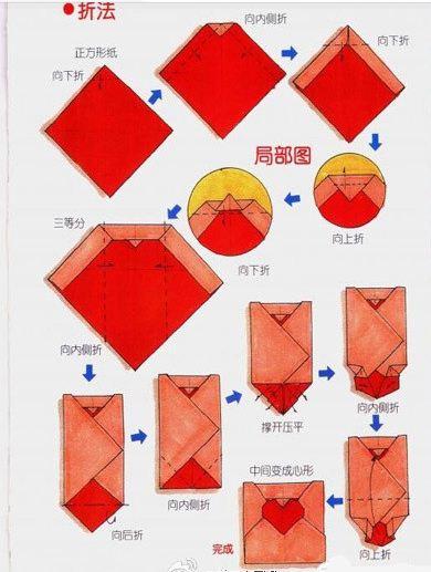 como hacer sobres de papel: