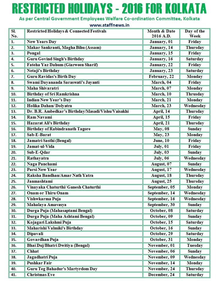 list holidays central govt office delhi