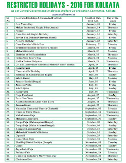 kolkata+restricted+holiday+list+2016+calendar