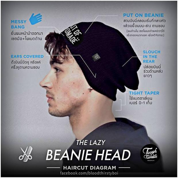 30 Mens Hairstyles Fade Diagram Hairstyles Ideas Walk The Falls