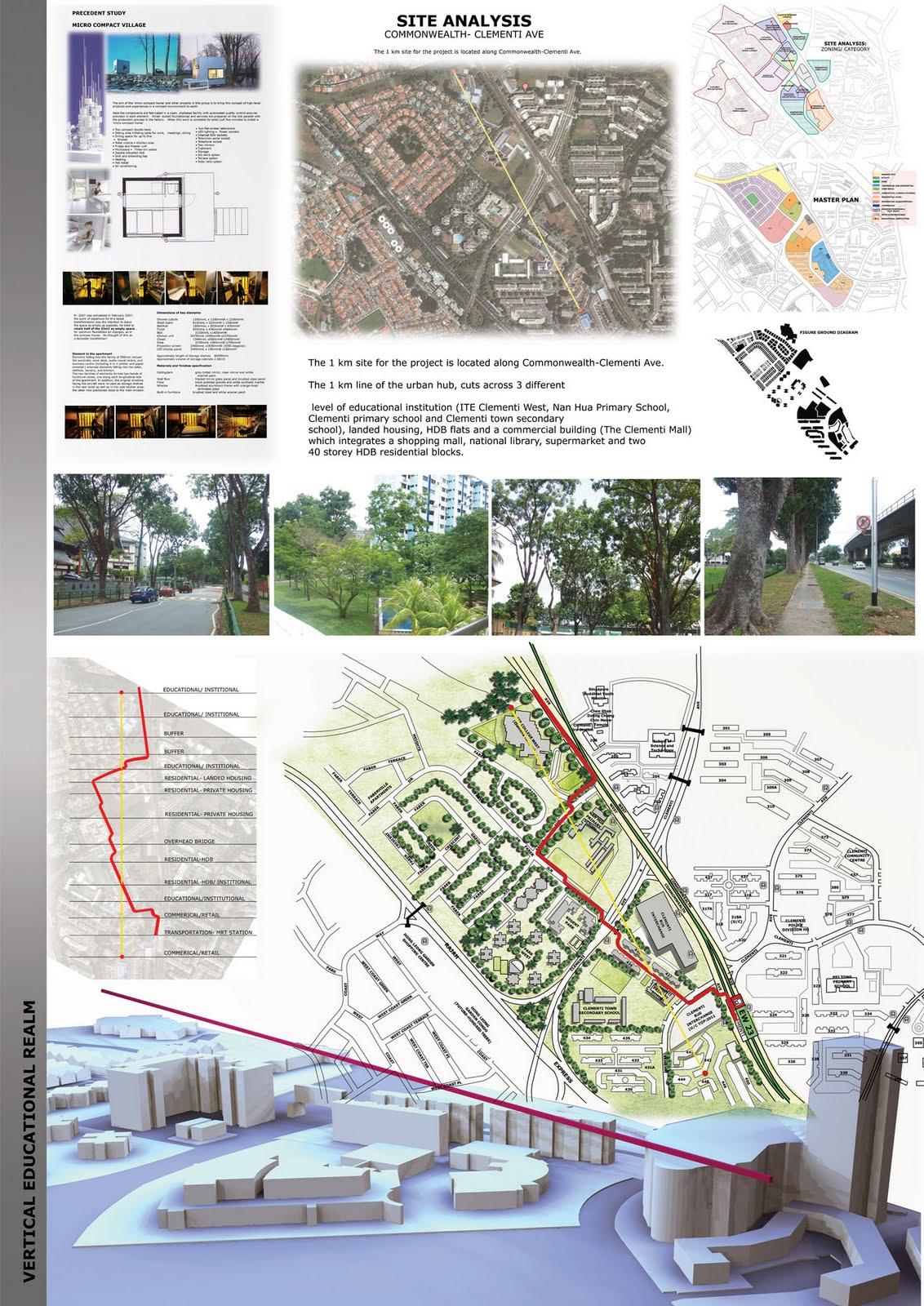 Design x perientia l for Architecture sites
