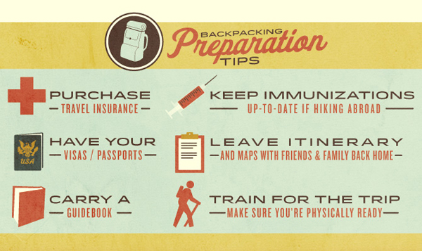 HCCMIS backpacking preparation (via Holly Would)