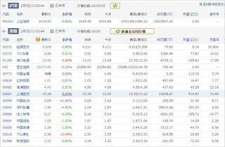 中国株コバンザメ投資ウォッチ銘柄watch20130207