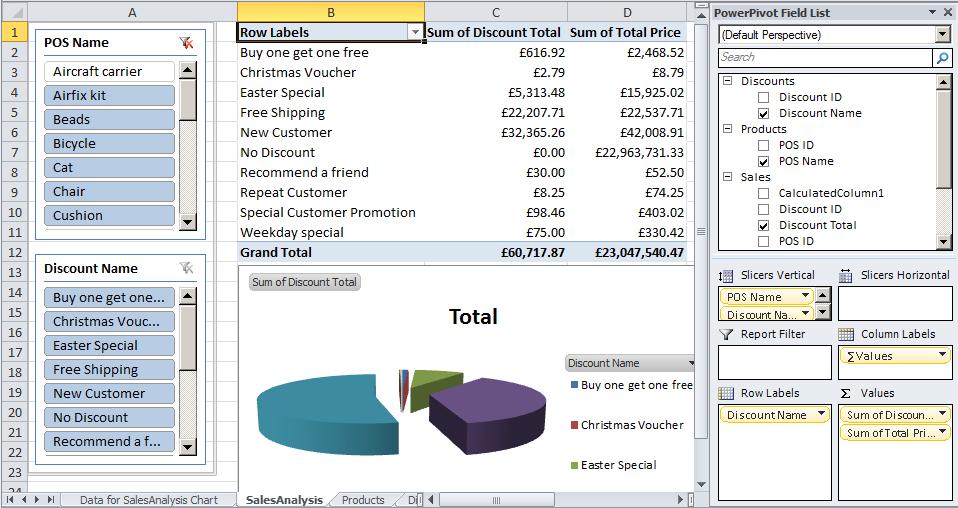 ... Server @ BallardChalmers: PowerPivot: Excel PivotTables on Steroids